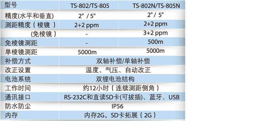 TS-802參數-01.jpg